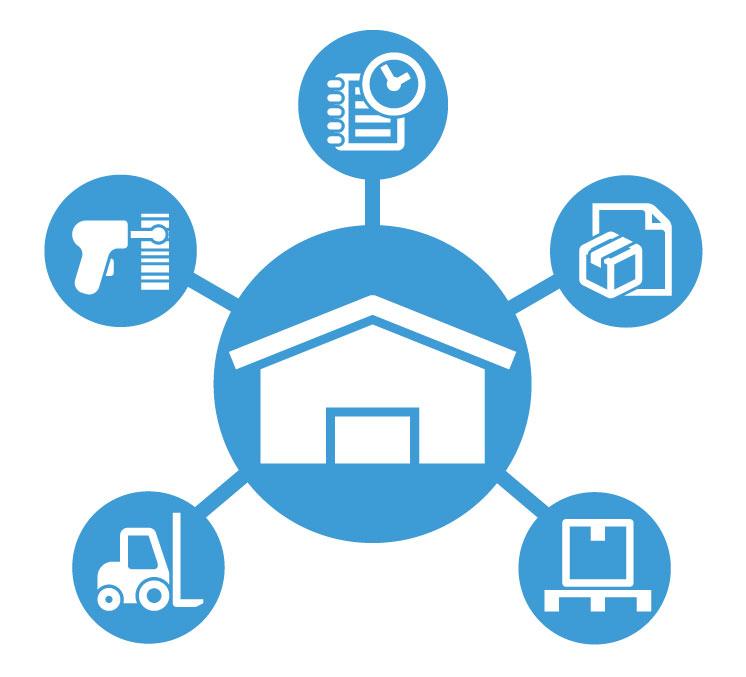 Warehouse-management-system-software